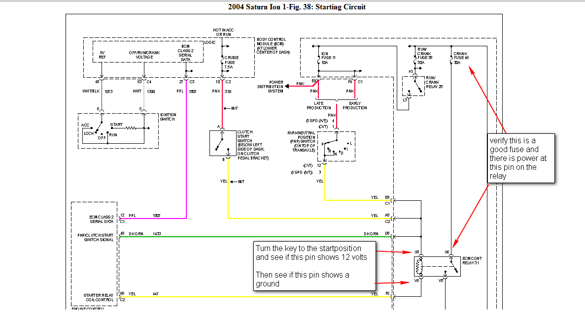 2003 saturn ion starter wiring diagram 2003 get free image about wiring diagram