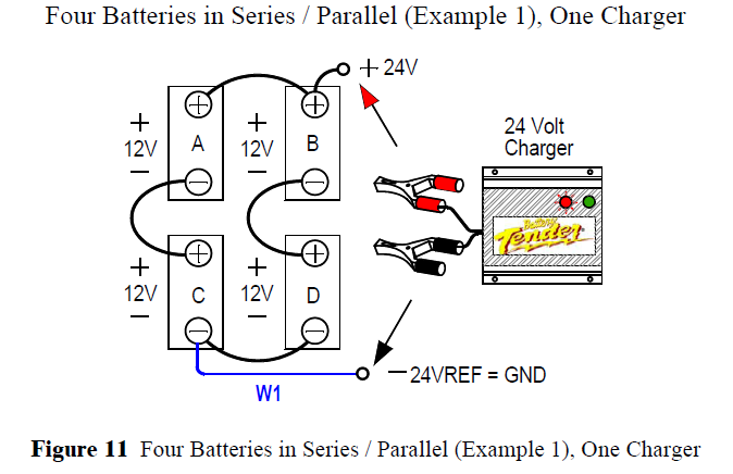 24 Volt Golf Cart Wiring Diagram - Wiring Diagrams 24  Battery Volt Cushman Wiring Diagram on