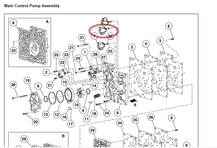 2004 ford taurus  rpms  second gear  already replaced trans fluid