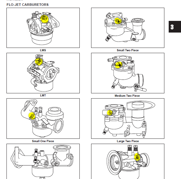 briggs and stratton lawnmower idle is to low how do i adjust graphic ask your own small engine question