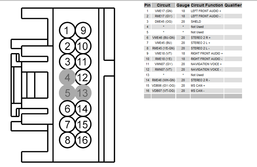 2008 ford expedition stereo wiring diagrams 16 pin connectors so i
