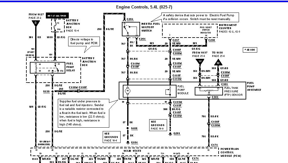 1999 f250 engine diagram 1999 f250 wiper diagram 1999 f250: no fuel pump windows or wipers code po232 #4