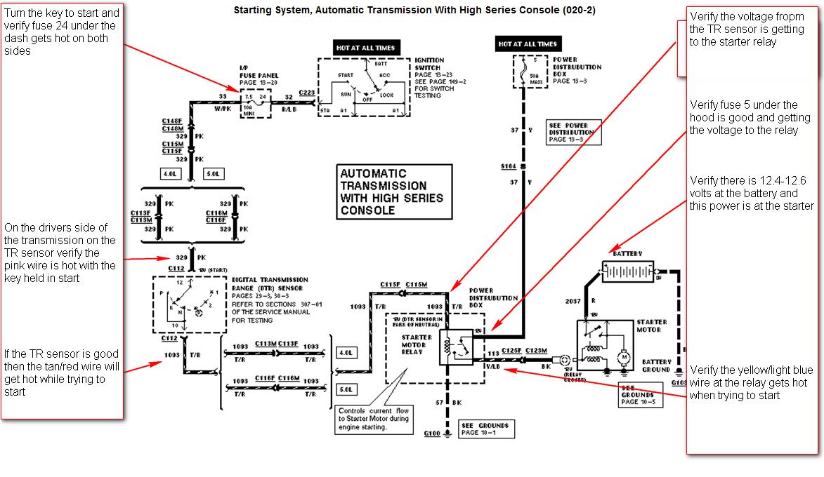 Diagram  2001 Ford Explorer Starting System Wiring