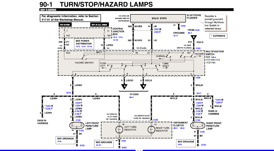 i have a 2001 e150  my turn lights fuse has  what   on the