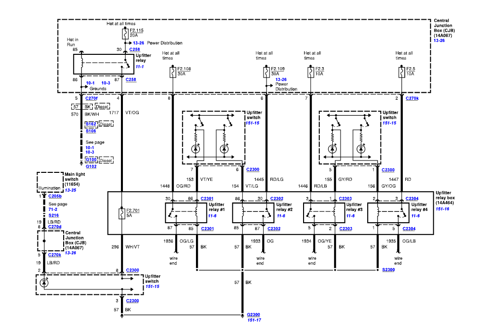 2013 ford upfitter wiring diagram 2014 ford upfitter