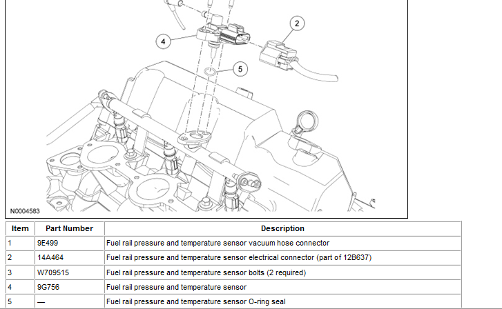 2005 Ford Escape Problems >> Replace Fuel Tank Pressure Sensor | Ford Explorer and Ford Ranger Forums - Serious Explorations