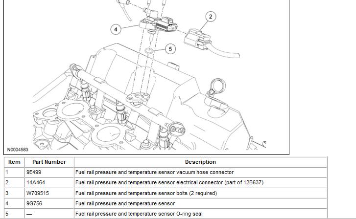 Replace Fuel Tank Pressure Sensor Ford Explorer And Ranger Rhexplorerforum: Ford Fuel Tank Pressure Sensor Location At Gmaili.net