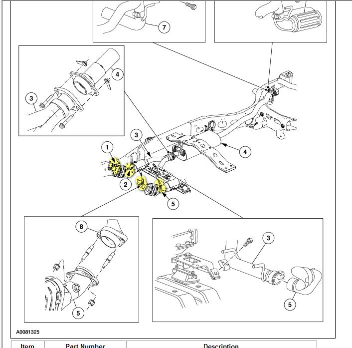 1997 Ford F150 Bank 2 Sensor 1 Location Wiring Diagrams \u2022rhautonomiaco: Ford F 150 Oxygen Sensor Location Diagram At Gmaili.net