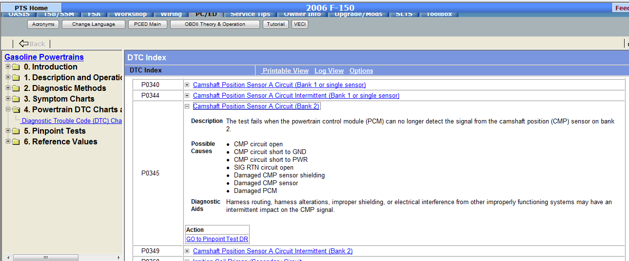 1998 Cadillac pcm codes
