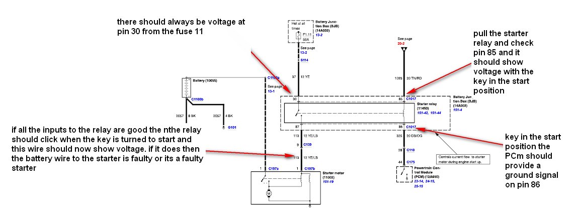 how to tell if your ignition relat fuse is blown