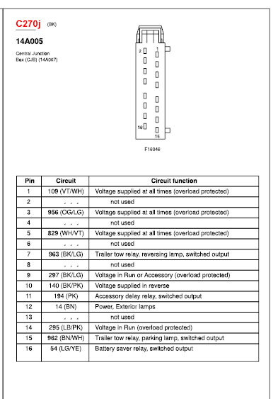 peterbilt 386 fuse box diagram get free image about wiring diagram