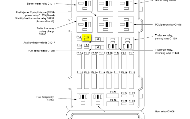 ford e 150 i have a 2006 ford e150 van 4 6v 8 auto manual in the above diagram under the hood remove the highlighted fuse now reconnect the battery now under the steering column is there a small light or a button