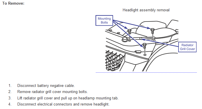 how do i access left headlight assembly to replace left. Black Bedroom Furniture Sets. Home Design Ideas