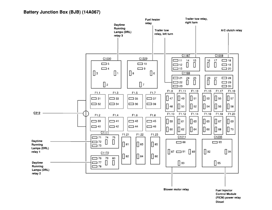 2002 f550 fuse box diagram 7 3