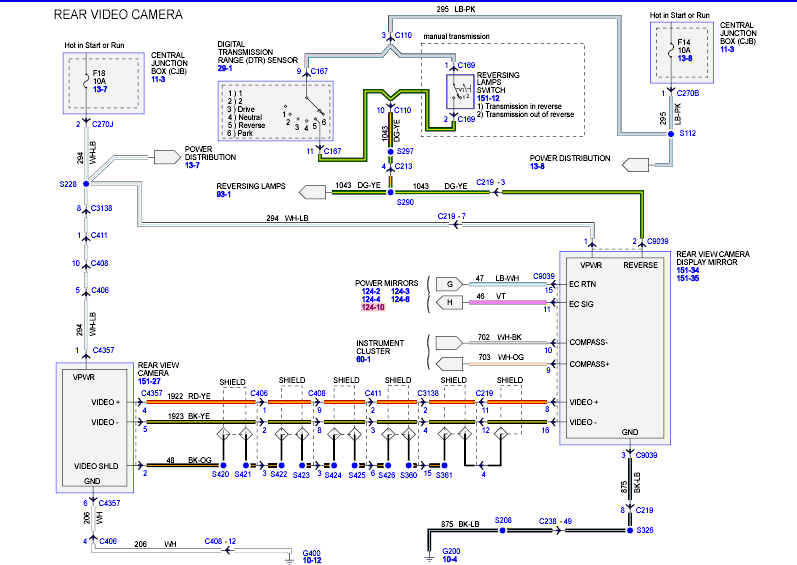 ford f trailer wiring diagram wirdig ford upfitter wiring diagram wiring amp engine diagram