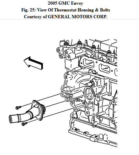 2007 gmc envoy thermostat location  2007  get free image about wiring diagram