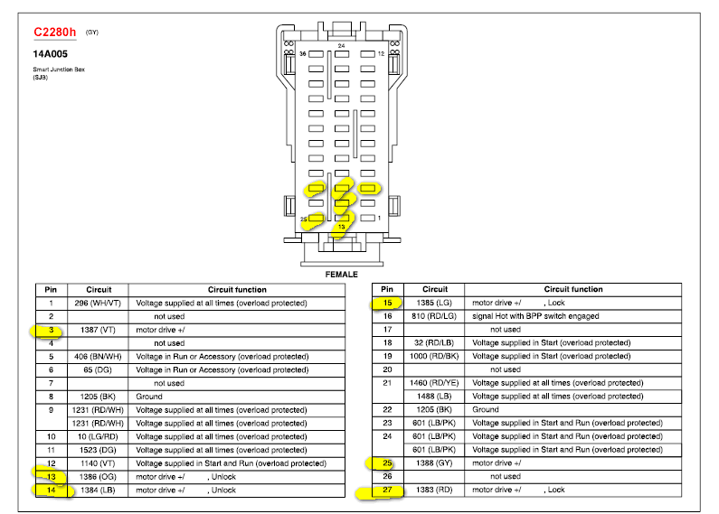 wiring diagram 2006 ford freestar fuse bo  ford  auto
