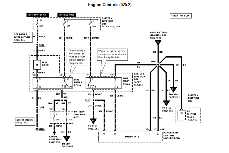 emergency generator wiring diagram  emergency  free engine