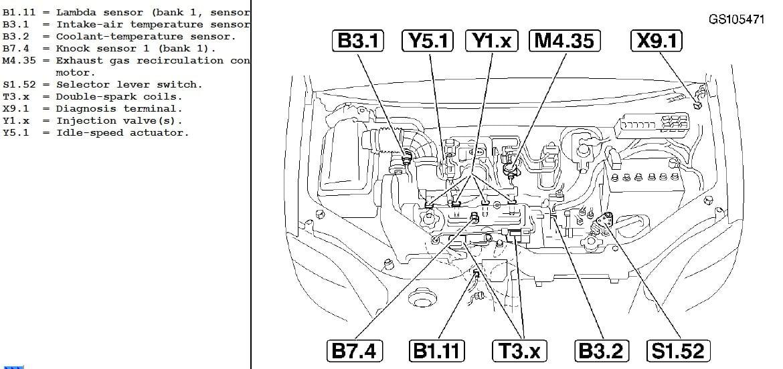 Suzuki Wagon R Engine Diagram - 2003 Corvette Engine Diagram for Wiring Diagram  SchematicsWiring Diagram Schematics