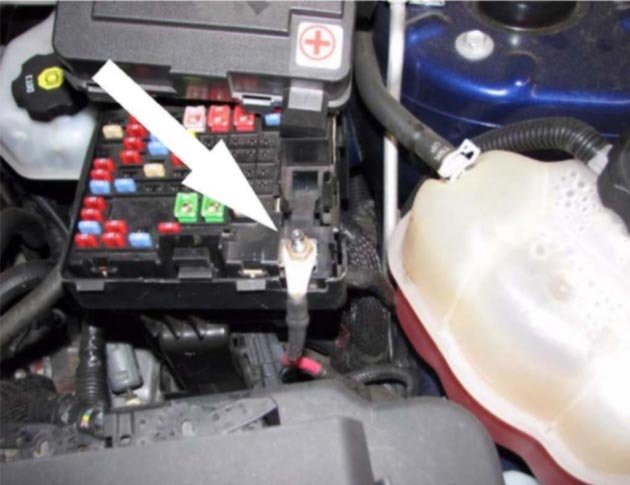 fuse box locate where are the positive and negative power hookups on an fuse box located on 95 jeep grand cherokee where are the positive and negative power hookups on an