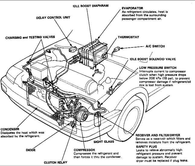 87 accord dash fuse box  87  free engine image for user