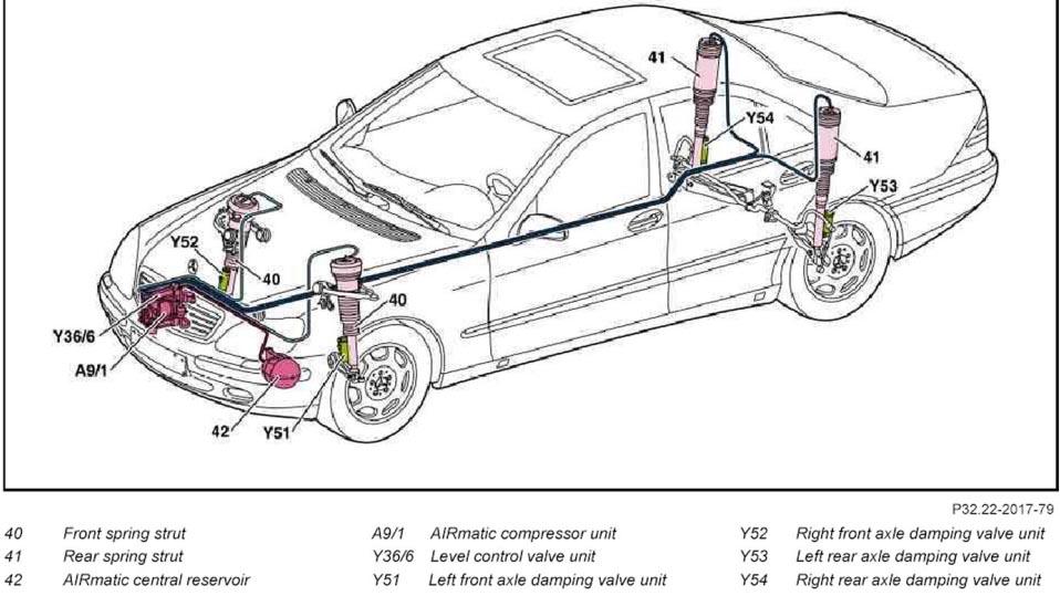blower engine diagram