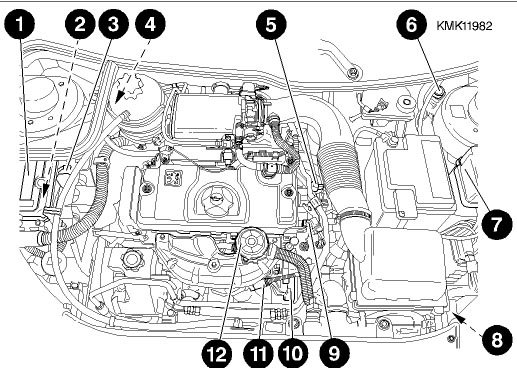 fuse box location additionally peugeot 207 diagram  fuse