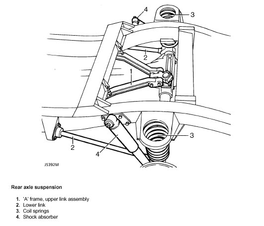 61wvq Thanks Previous Help Trying Improve Explanation in addition 1991 Jeep Cherokee Steering Column besides Jeep Wrangler Radio Wiring Harness Diagram furthermore 2005 Jeep Wrangler Parts Diagram in addition 2013 Chevy Tahoe Airbag Module Location. on jeep wrangler steering parts html