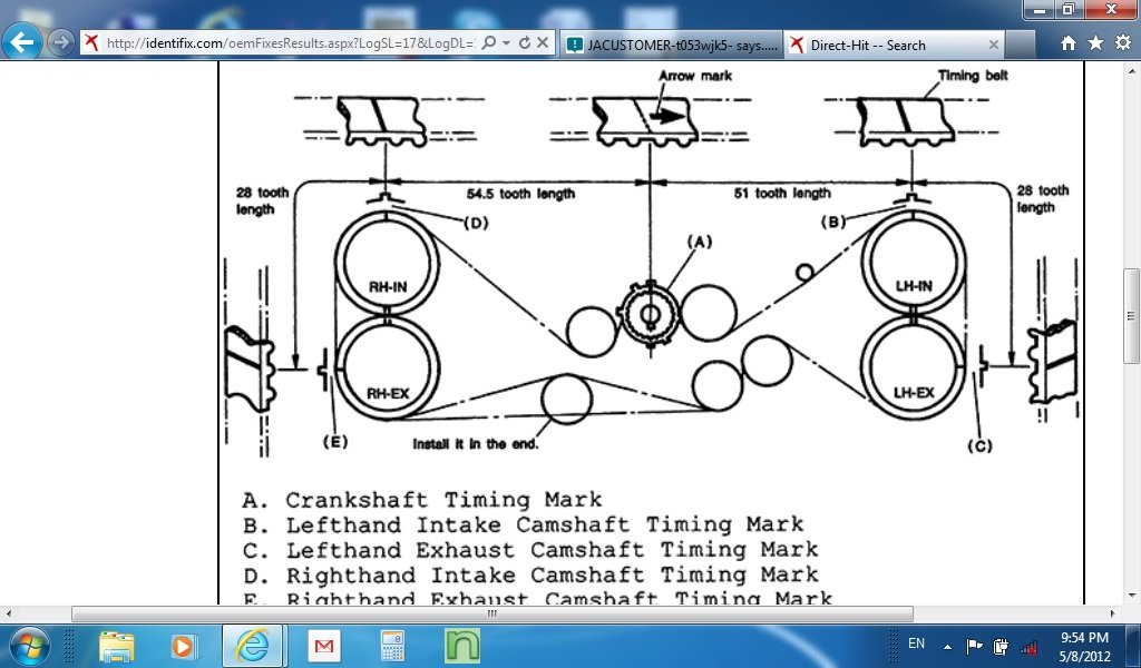 Service Manual  Subaru 2 5 Dohc Timing