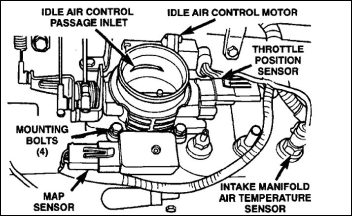 97 Jeep Cherokee Throttle Position Sensor Diagram
