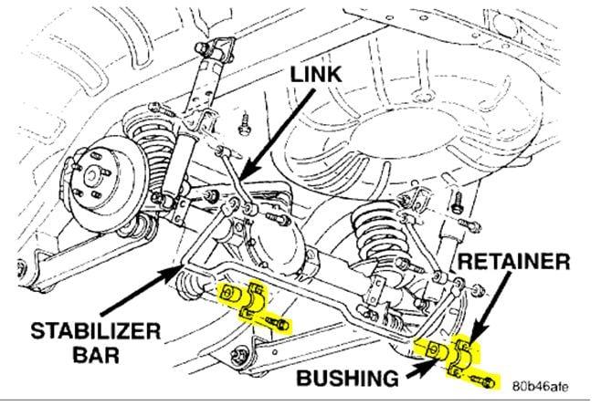 1999 Jeep Grand Cherokee Laredo  A Rubbing  Turn Left