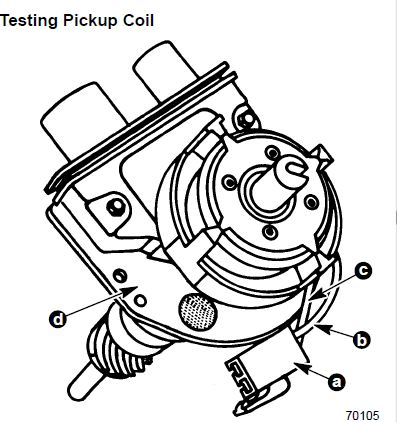 ford electronic ignition wiring diagram marine with Ignition Module Ground Wire on Mallory Distributor Wiring Diagram together with Mag o Ignition Timer Wiring Diagram further Mopar Alternator Wiring Diagram together with Kubota Glow Plug Relay Location likewise P 0900c152800ad9ee.