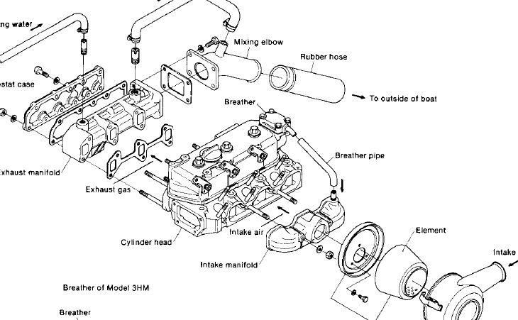 yanmar 3gm30f parts diagram yanmar 1500 fuel filter