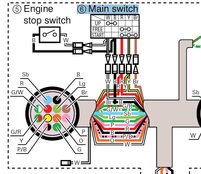 2011 06 12_154626_yamstopswitch schematic yamaha outboard the wiring diagram readingrat net yamaha key switch wiring diagram at bayanpartner.co