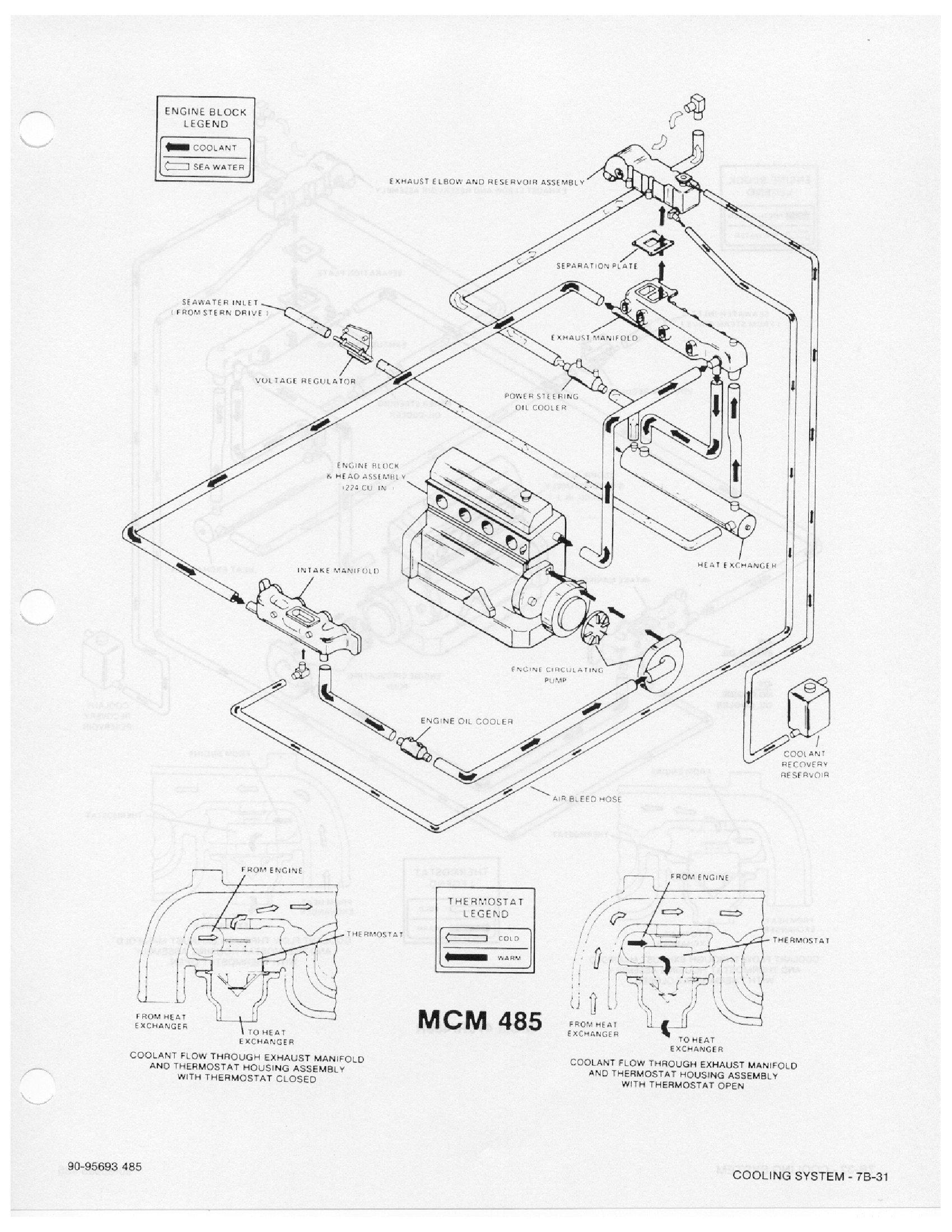 volvo penta sterndrive parts diagram  volvo  free engine