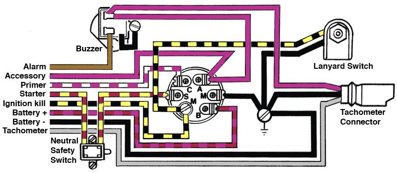 Wiring Diagram For Johnson Ignition