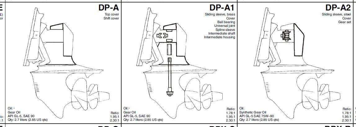 dps volvo penta tilt trim diagram