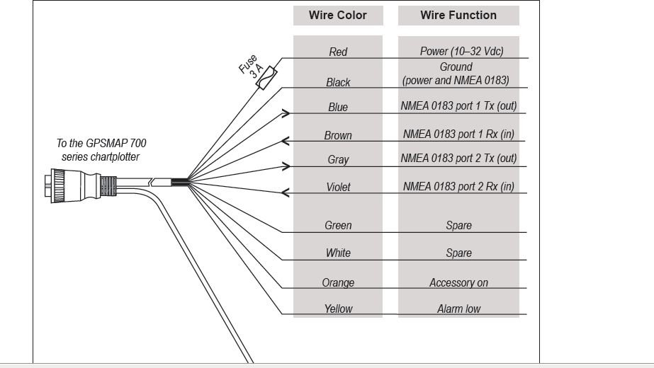 airmar transducer wiring diagram  airmar  free engine