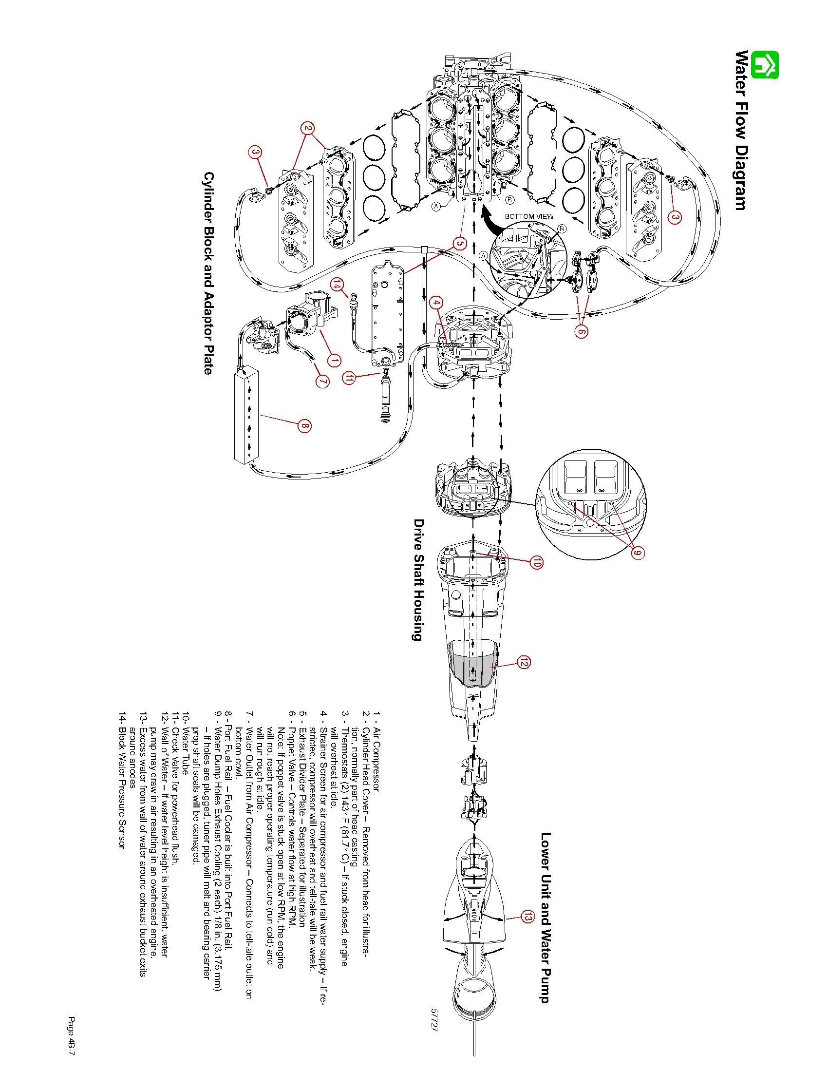 wiring diagram 1999 mercury outboard with 6v3t6 2006 150 Mercury Optimax Loud Constant Alarm on Harley Davidson Fuel Pump Fuse Location moreover Stratos Boat Wiring Harness moreover 6hcxz 2010 60 Hp Mercury Big Foot 4 Stroke Engine likewise 8a62z Cant Select Defrost 98 Avalon likewise Virago Hitachi Carburetors.
