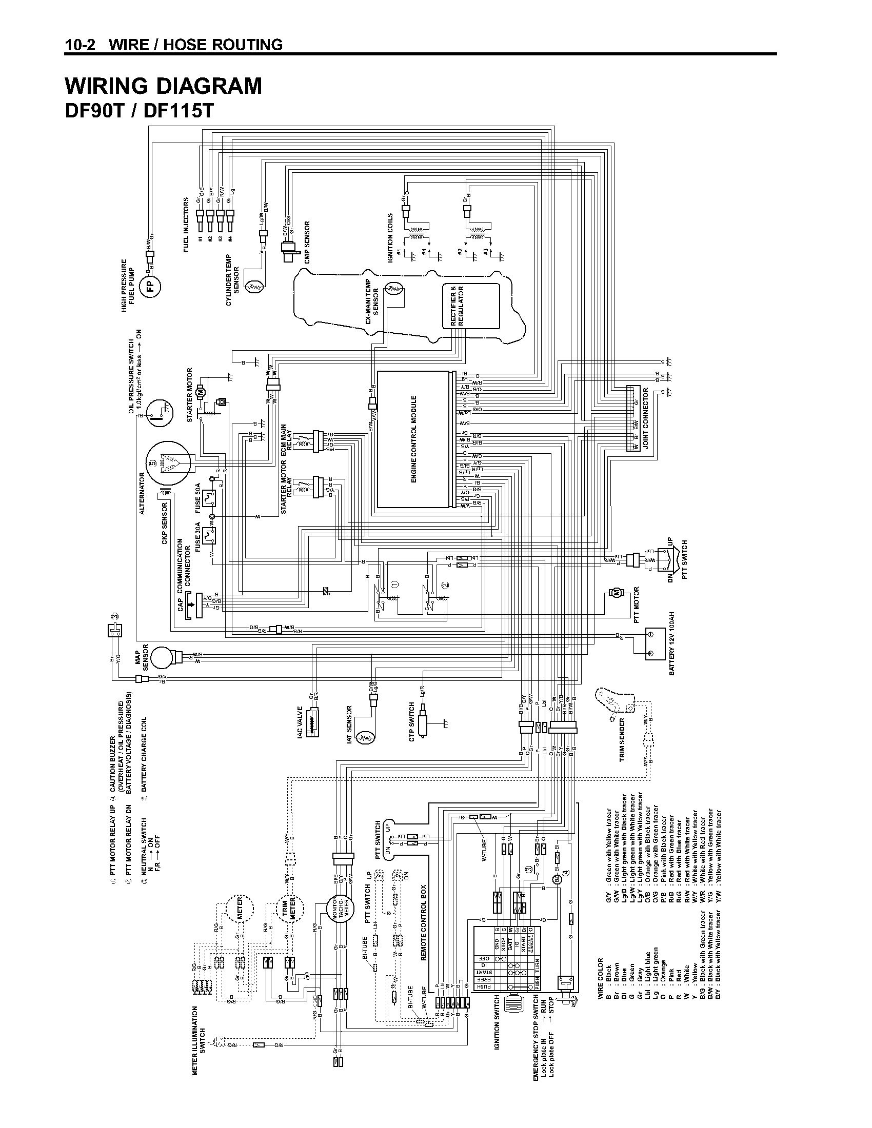 2012 09 03_154241_90diag yamaha 90 outboard wiring diagram 2005 readingrat net yamaha outboards wiring diagrams at fashall.co