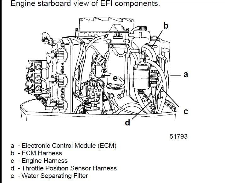 i have a mercury mariner 150 efi magnum 1996 outboard