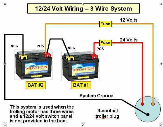 What Is The Proper Way Of Hooking Up Batteries For 24 Volt System On My Minn Kota