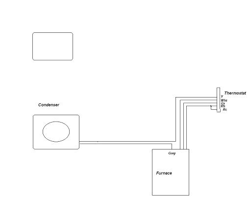 similiar furnace fan relay wiring diagram keywords fan relays wiring diagrams also hvac fan relay wiring diagram