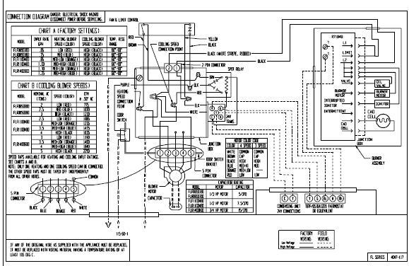 hot air oil furnace wiring diagrams i have an older oil furnace with a honeywell controller on ... honeywell oil furnace wiring diagrams #2