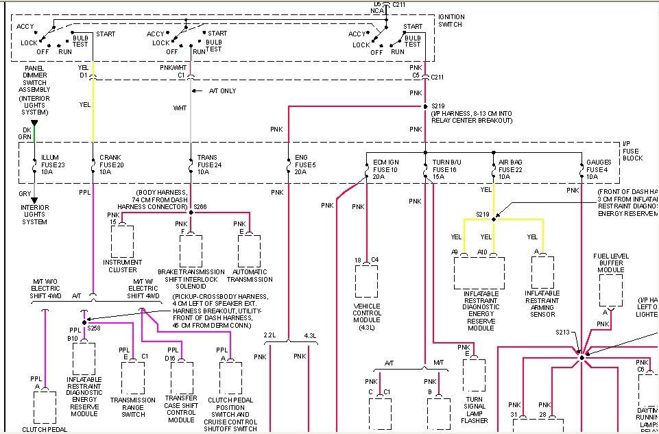 1997 Gmc 1500 4x4 Wiring Diagram - Wiring Diagrams 91 Camaro Z28 for Wiring  Diagram SchematicsWiring Diagram Schematics