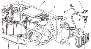 2008 Equinox Video To Remove Under Hood Fuse Box Retainers likewise S10 Cabin Filter Location likewise  on 2005 chevy ssr wiring diagram