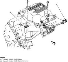 03 malibu replaced lim gasketsno start no inj pulse solus says no cam signal present but is