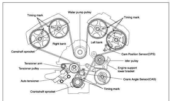 2011 acura tl engine diagrams