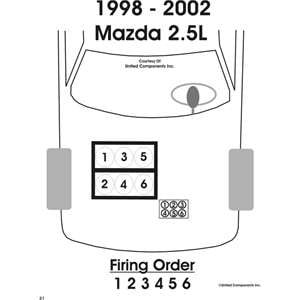 Nissan 300zx Wiring Diagram And Electrical System together with 300zx Engine Diagram further Wiring Diagram For Ford Freestar moreover Paccar Engine Wiring in addition S14 Fuse Box Diagram. on z31 wiring harness diagram