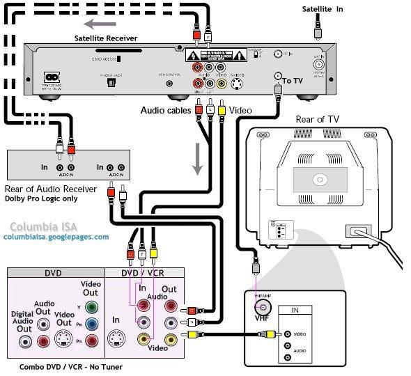 similiar mitsubishi tv repair diagram keywords mitsubishi tv repair diagram